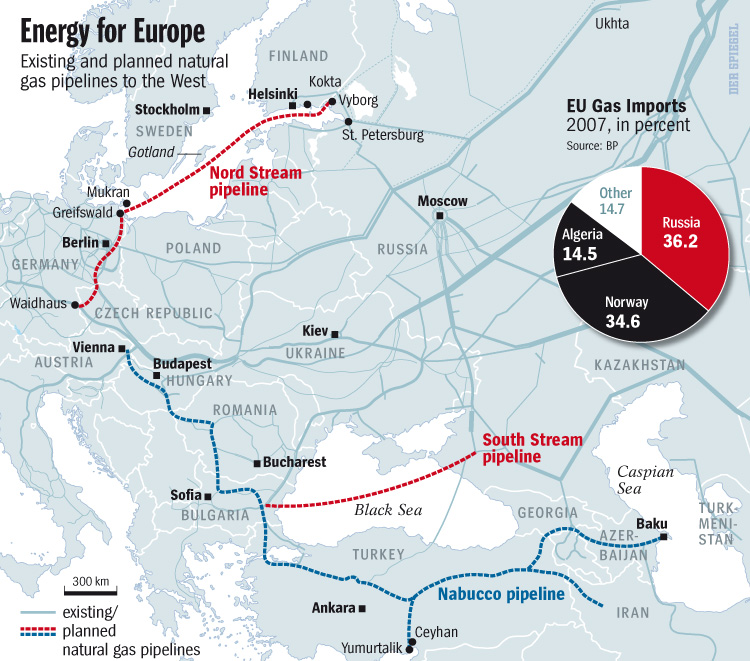 North And South Stream
