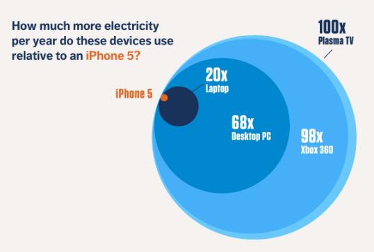 iphone_power