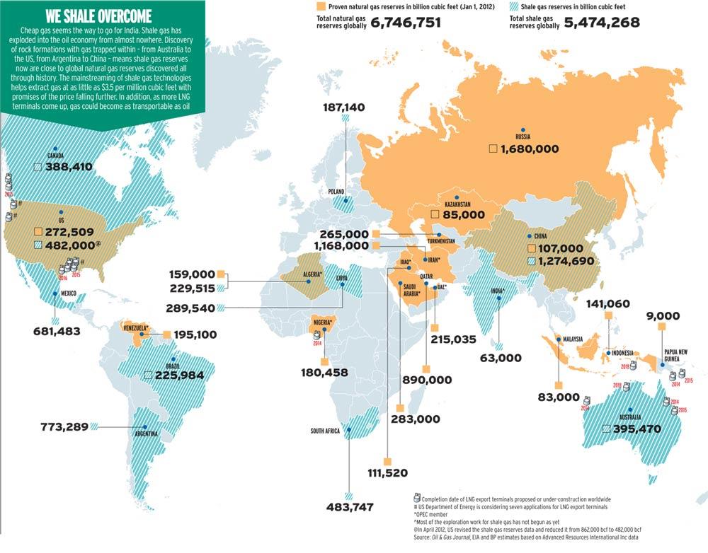 Global Natural Gas Reserves DeepResource - Us natural gas reserves map