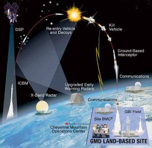 us-missile-defence-shield-in-eu_5242