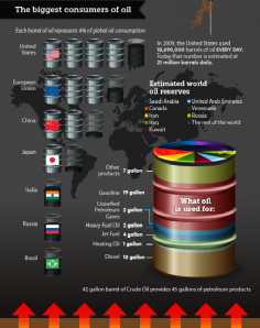 peak-oil-infographic-detail