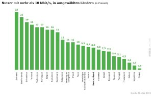 europe_broadband