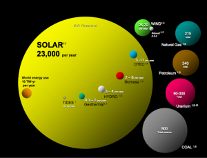 renewable-energy-reserves