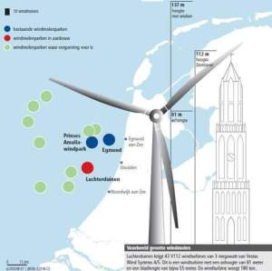 dutch-northsea-wind