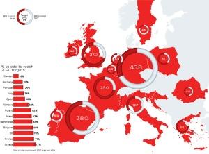eu-targets