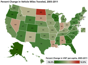 change in VMT