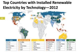 ren-elec-tech-2012