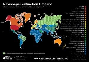 newspaper-extinction