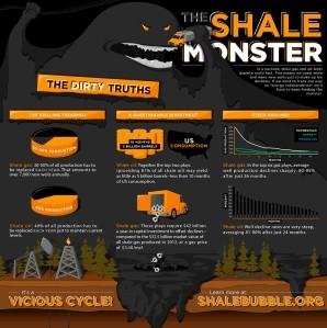 shale-monster