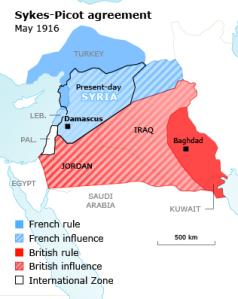 Sykes-Picot-borders