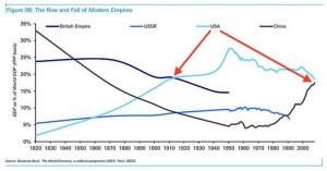 fall-empires