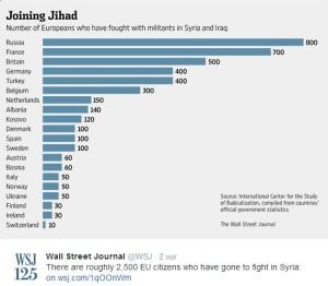 foreign-jihadis