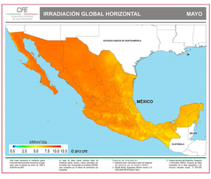 mexico-irradiation
