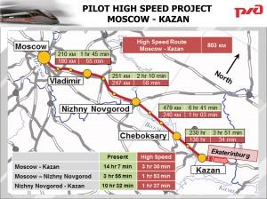 Moscow-Kazan-High-Speed-online