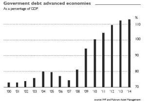 imf-fulcrum-government-debt