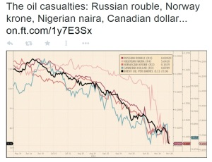 oil-price-casualties