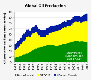 global-oil_bp