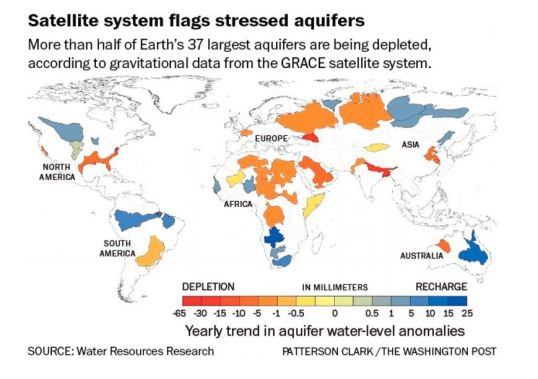 Groundwater-Depletion