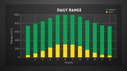 graph_range_1
