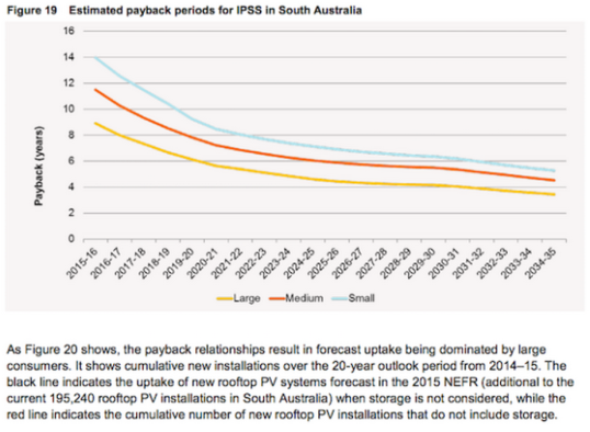 solar-payback-australia