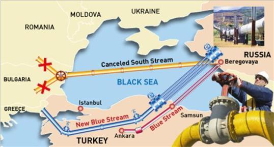 south-turk