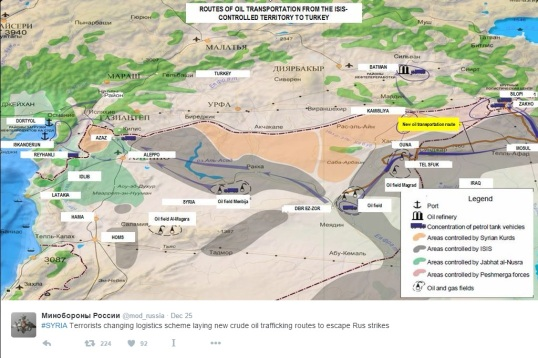 IS-oil-routes
